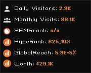 lbank.io widget
