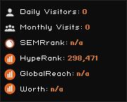 leadoverage.net widget