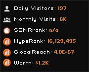leilaoonline.net widget