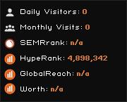 lexra.info widget