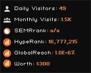 lightneasy.net widget