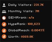 likest.ru widget
