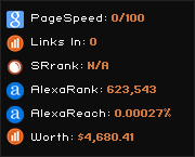 link-speed.de widget