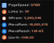 linkcoin.pro widget