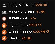 linkirado.net widget