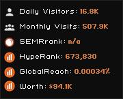 linkprocessor.net widget