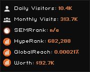 linktransit.info widget