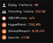 linnk.info widget