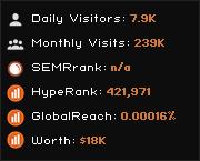 linuxthebest.net widget