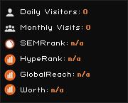 littlehook.mywire.org widget