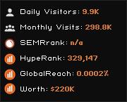 lovexian.net widget