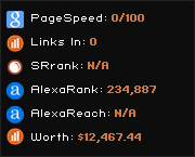 luiskano.net widget