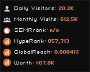 m-rank.net widget