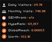 mankov.online widget