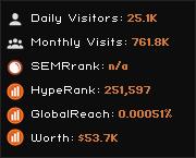 mashking.net widget