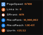 maxbank.ltd widget