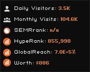 maxkit.com.tw widget