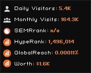 maxkomputery.pl widget