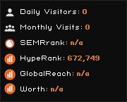 maxthieriot.net widget