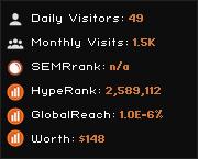 mini-nova.org widget