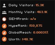 miniprix.ro widget