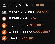 modmanager.info widget