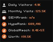 monsterix.ch widget