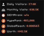 mostshark.net widget