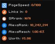 n-servers.ro widget