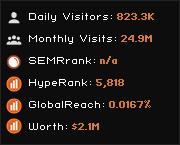 netex.mako.co.il widget