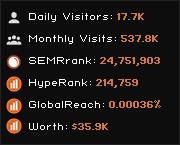 netflix-usa.net widget