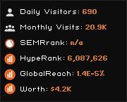 netfuns.net widget