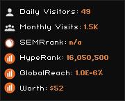 network.loadedmoney.net widget