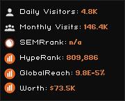 newarkunified.org widget