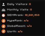 nomature.top widget