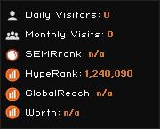 nylonworld.org widget