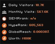 o2v.net widget