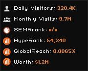 ofertax.com.br widget