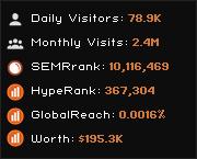 okex.me widget