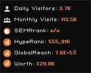 oneflix.org widget