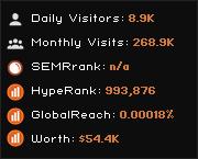 onlinedownload.in widget