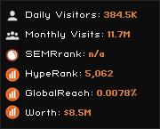 onlinefinder.net widget