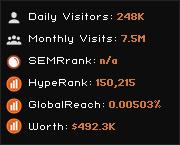 onlinemarketingrockstars.de widget