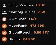 onlycy.com widget