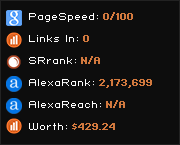 overdosed.net widget