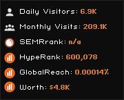 pa.com.pk widget