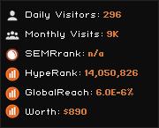 pacwind.net widget
