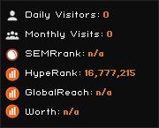 pagerank.tk widget