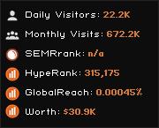 pagerankchecker.net widget