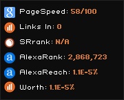 pan.tips widget